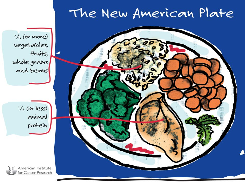 New American Plate Reverse the traditional American Plate and think of meat as a side dish or condiment rather than the main ingredient.