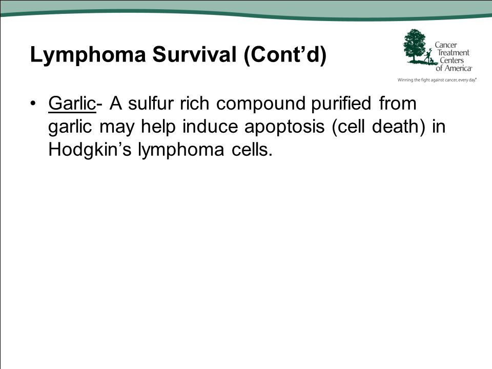 Lymphoma Survival (Cont'd)