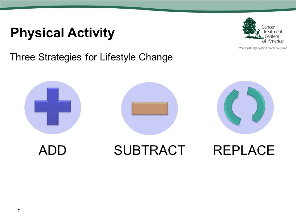 Physical Activity ADD SUBTRACT REPLACE