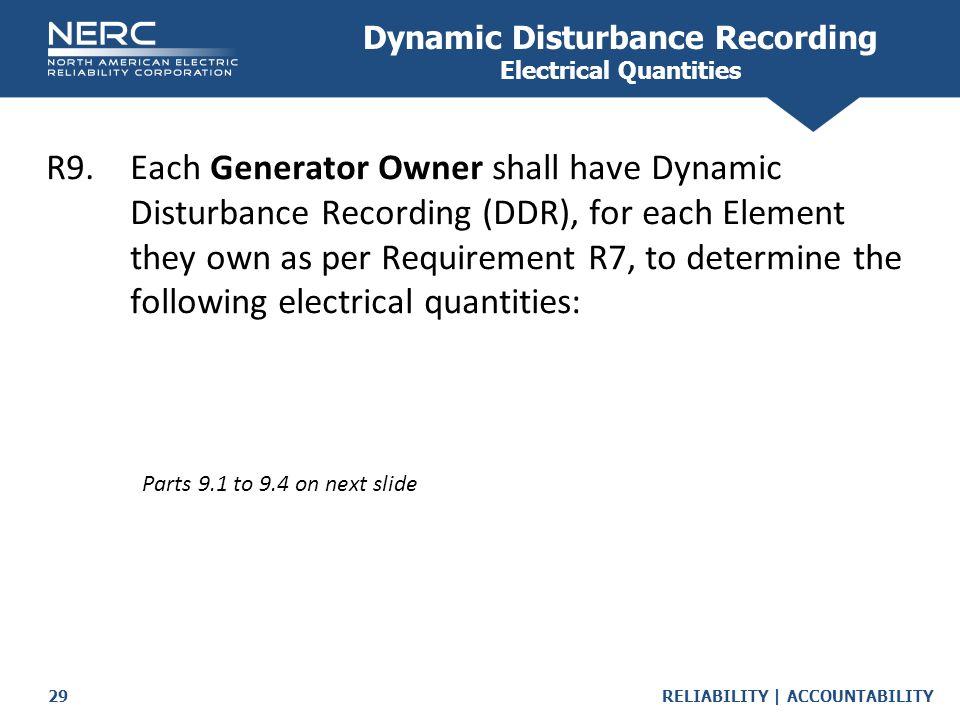 Dynamic Disturbance Recording Electrical Quantities