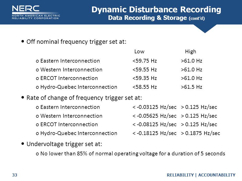 Dynamic Disturbance Recording Data Recording & Storage (cont'd)