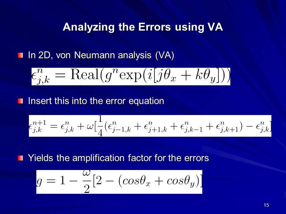 Analyzing the Errors using VA