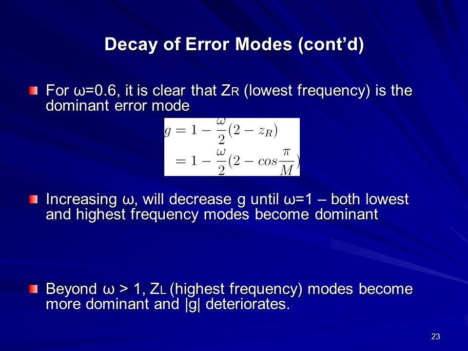 Decay of Error Modes (cont'd)