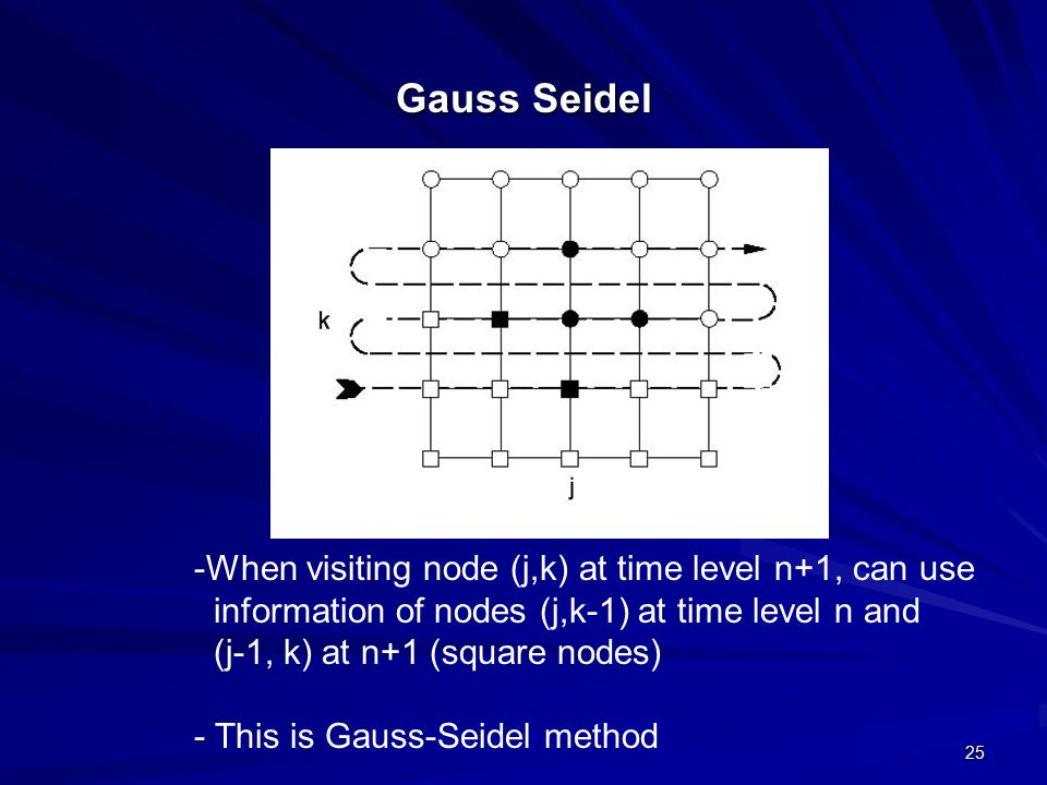 Gauss Seidel When visiting node (j,k) at time level n+1, can use