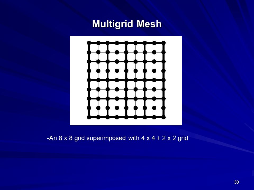 Multigrid Mesh An 8 x 8 grid superimposed with 4 x 4 + 2 x 2 grid