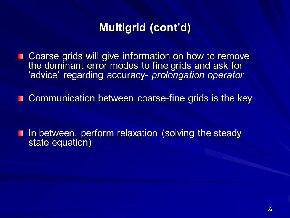 Multigrid (cont'd)