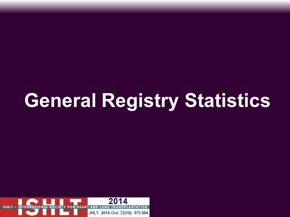 General Registry Statistics