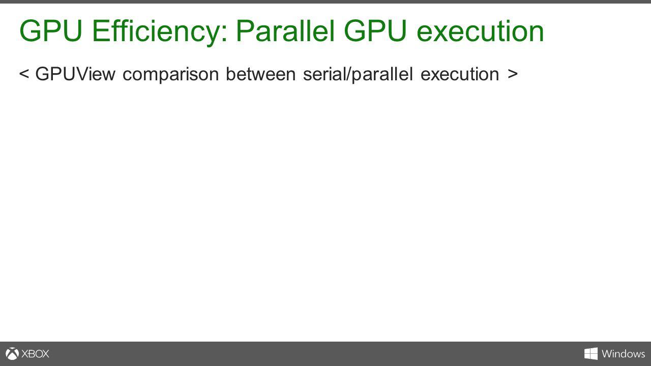 GPU Efficiency: Parallel GPU execution