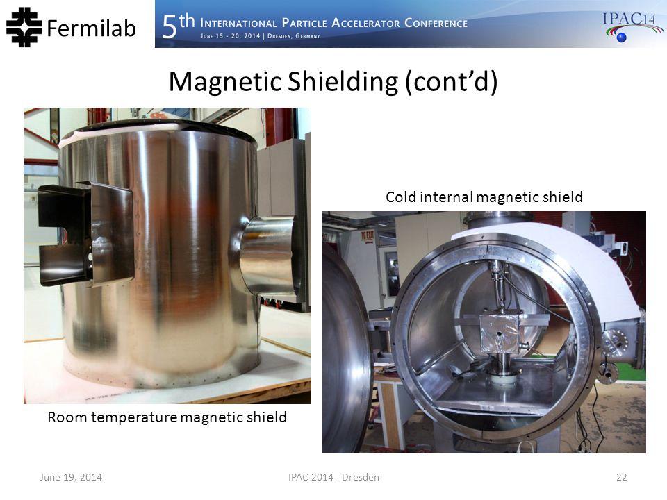 Magnetic Shielding (cont'd)