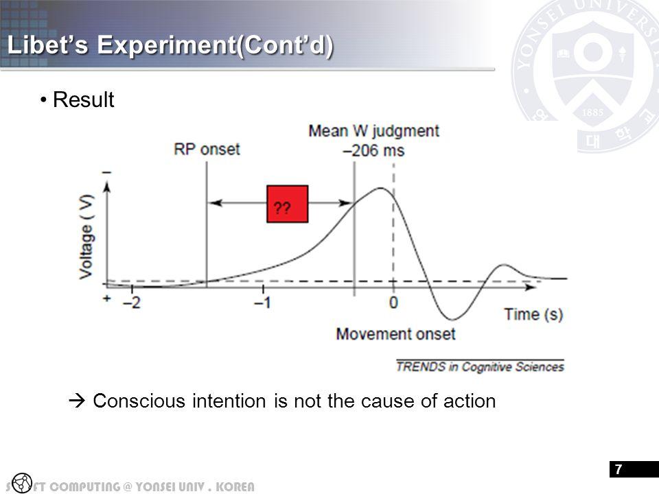 Libet's Experiment(Cont'd)