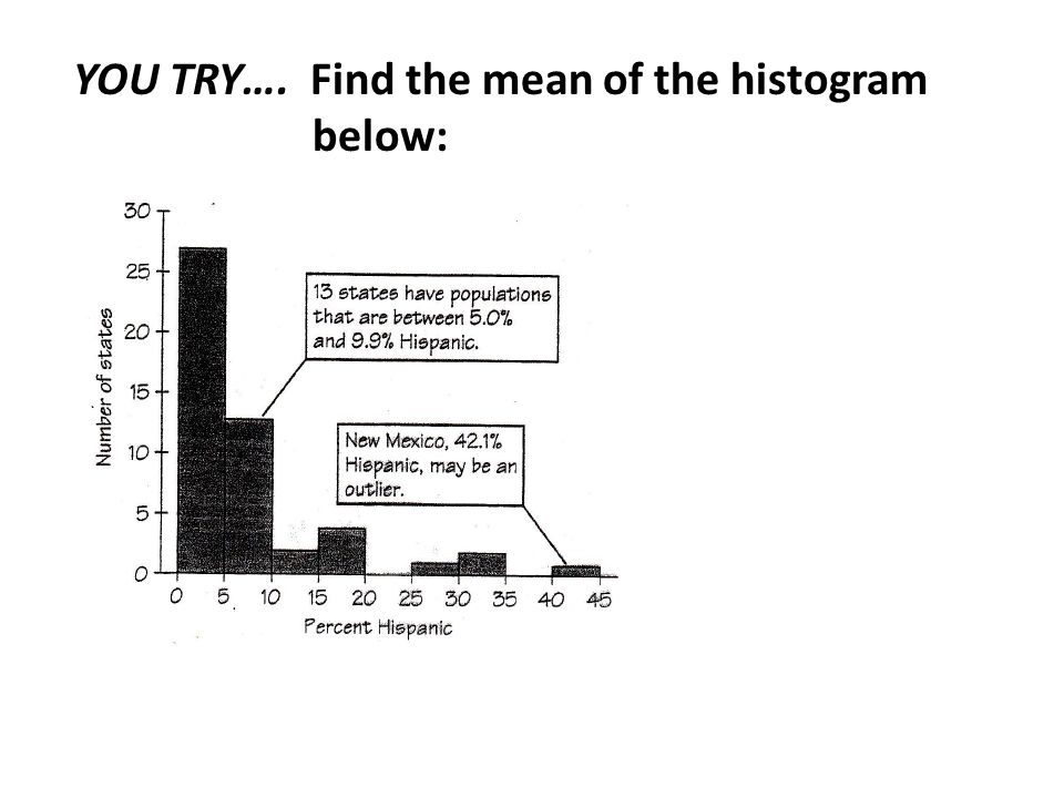 YOU TRY…. Find the mean of the histogram below: