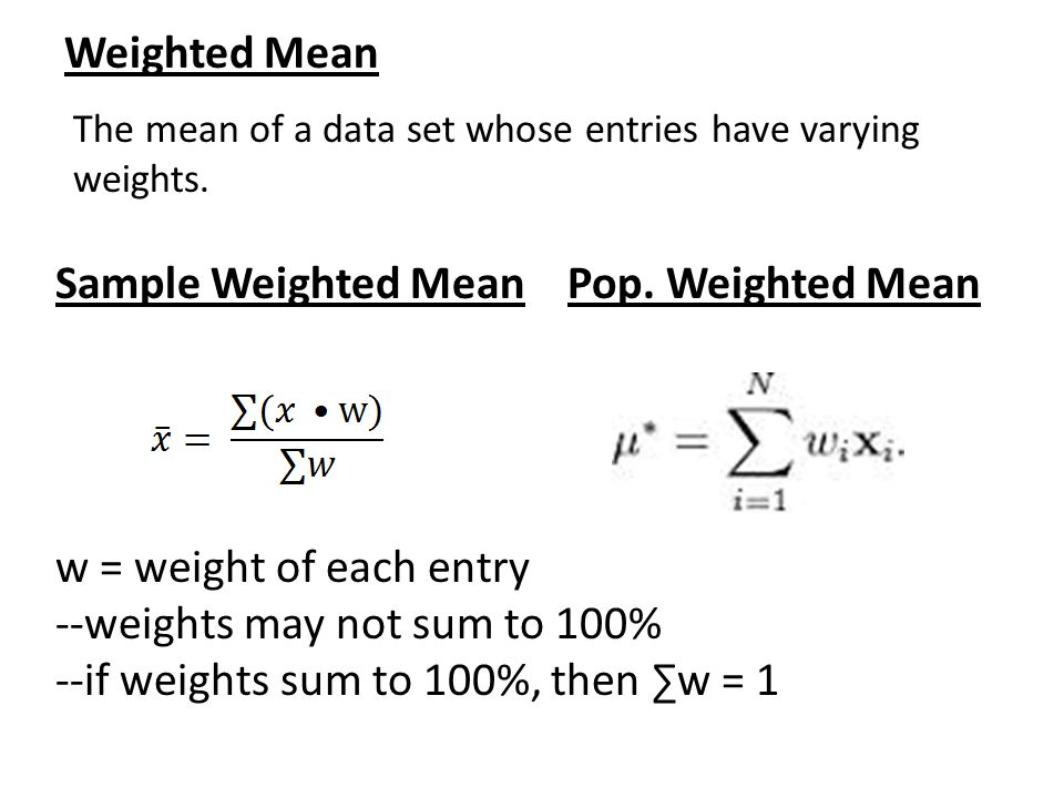Sample Weighted Mean Pop. Weighted Mean