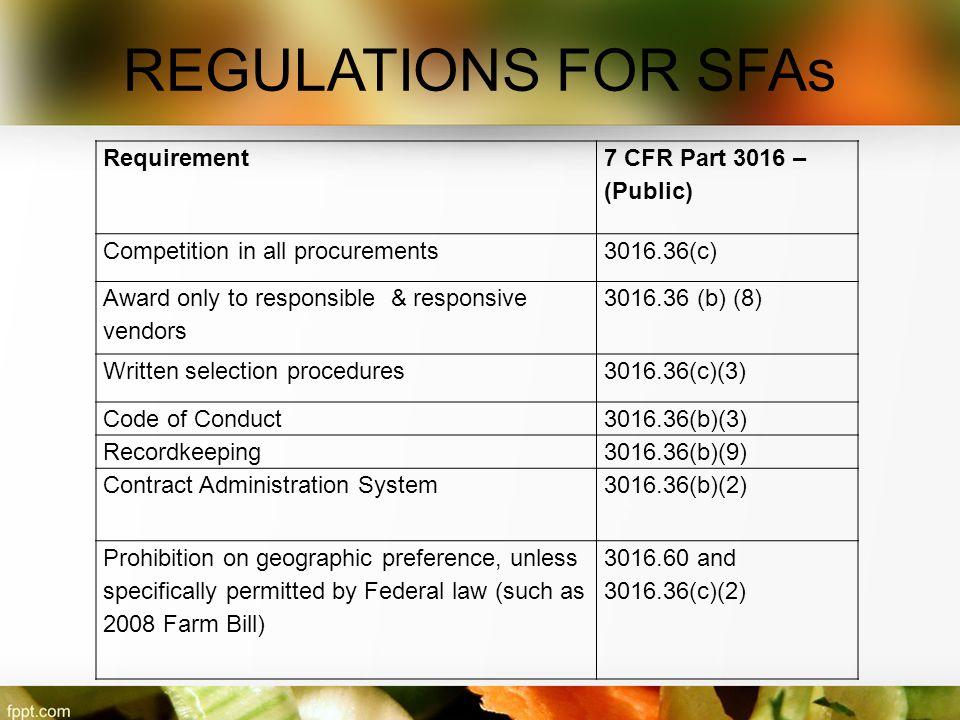 REGULATIONS FOR SFAs Requirement 7 CFR Part 3016 – (Public)