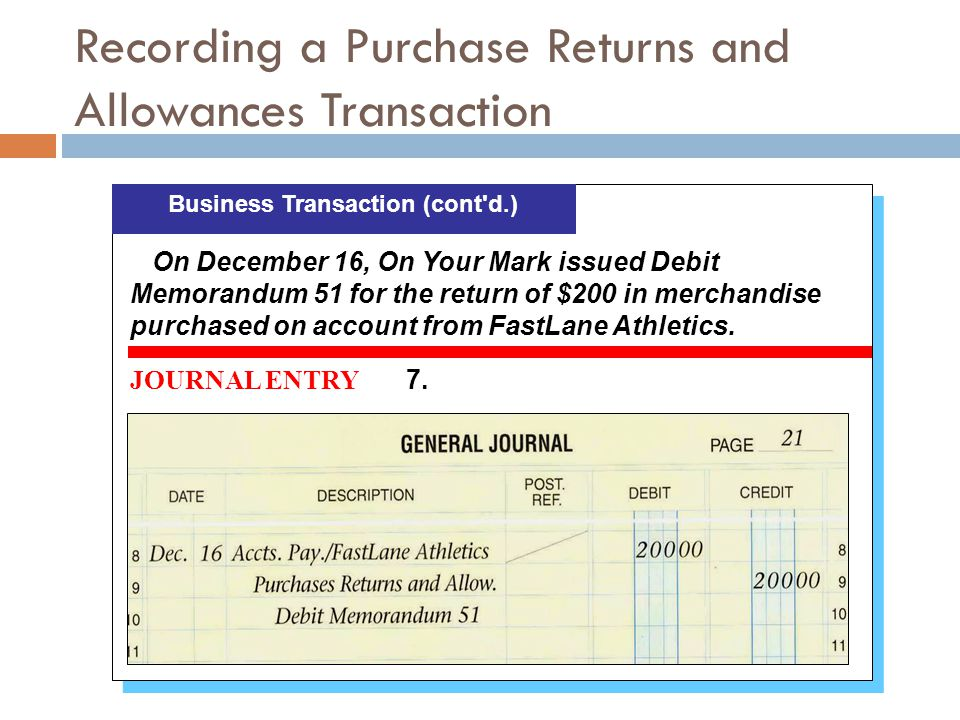 Recording a Purchase Returns and Allowances Transaction