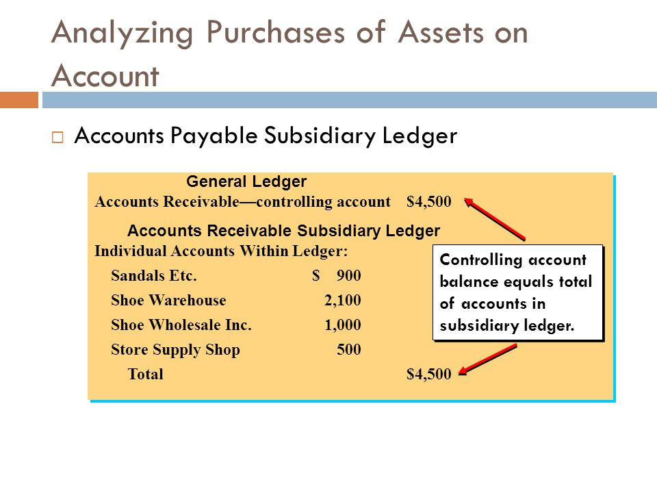 Analyzing Purchases of Assets on Account