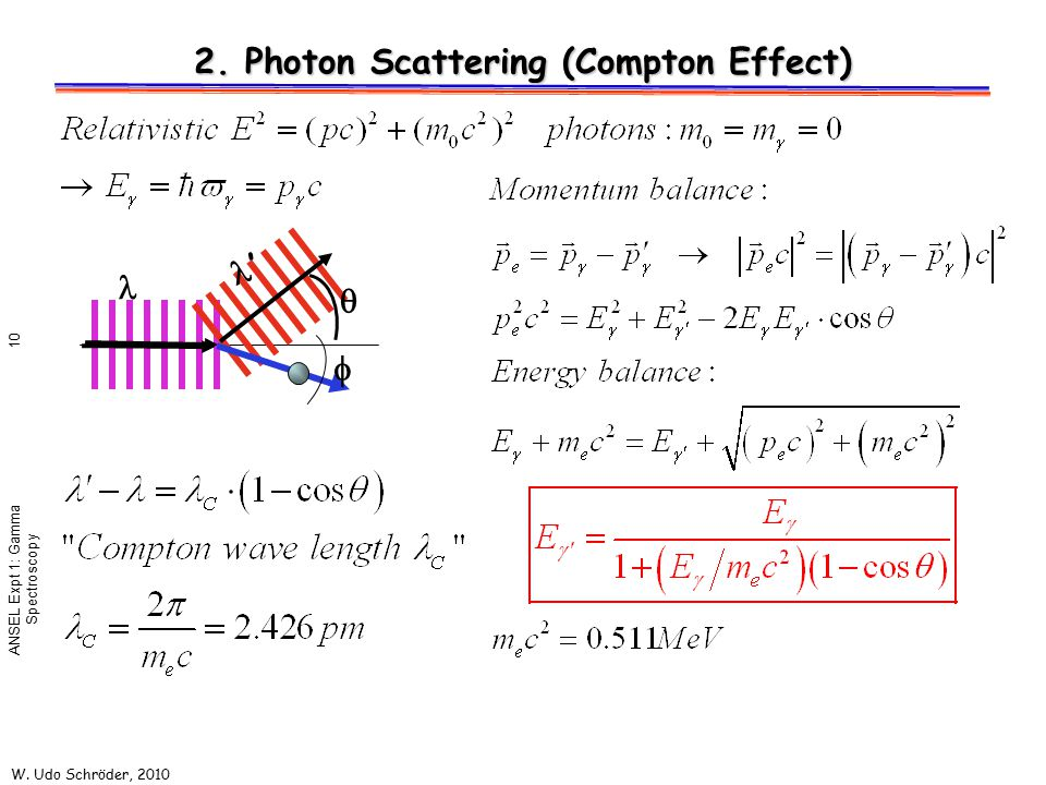 2. Photon Scattering (Compton Effect)