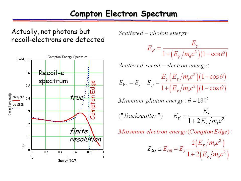 Compton Electron Spectrum