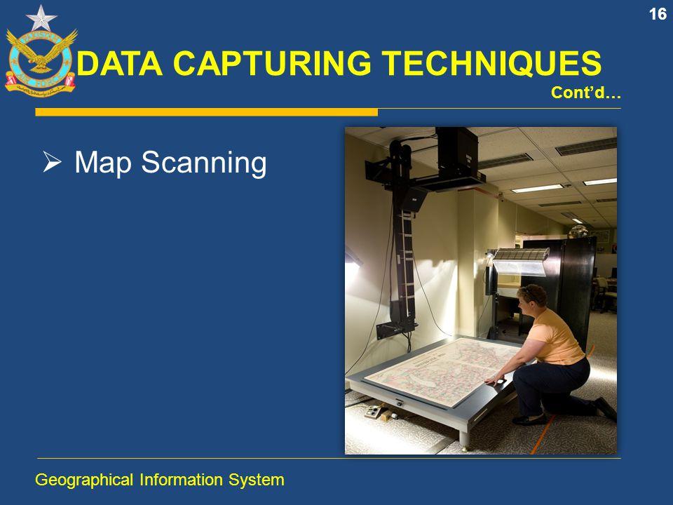 DATA CAPTURING TECHNIQUES