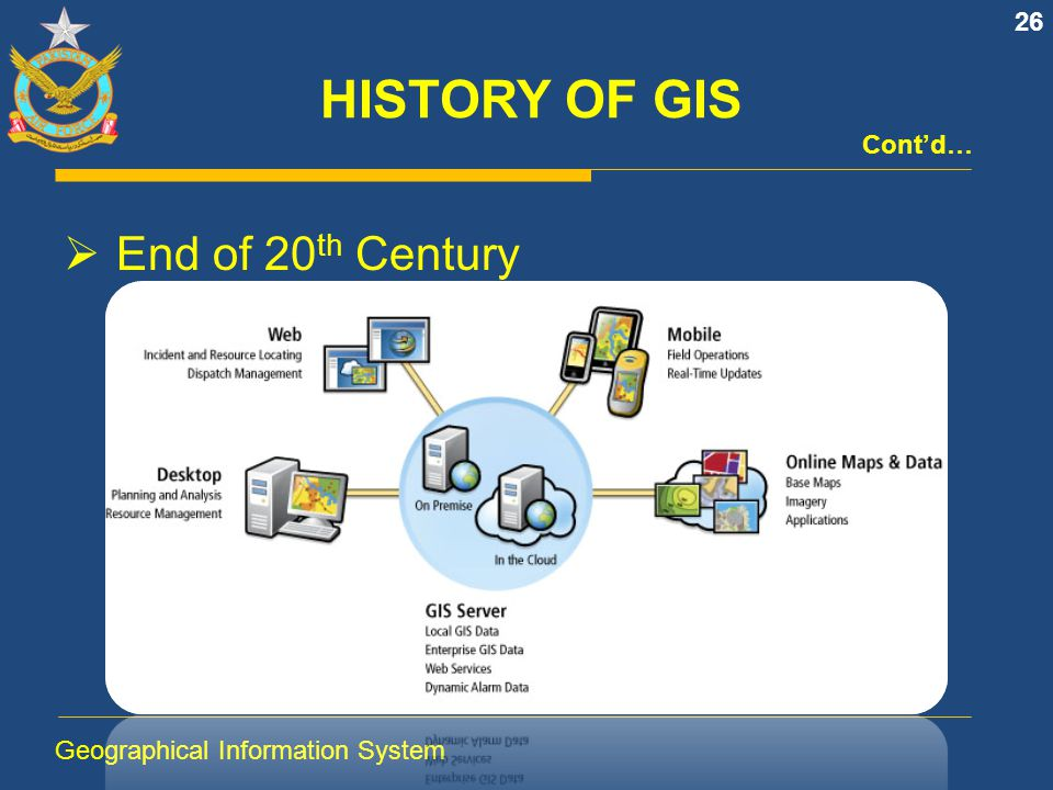HISTORY OF GIS End of 20th Century Cont'd…