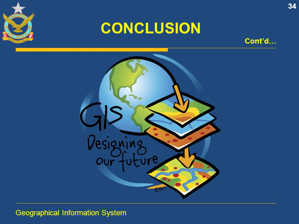 CONCLUSION Cont'd… Geographical Information System