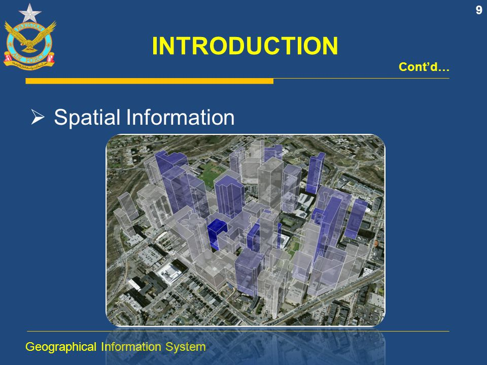 INTRODUCTION Spatial Information Cont'd…