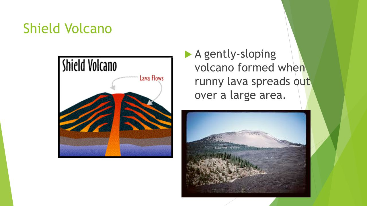 Shield Volcano A gently-sloping volcano formed when runny lava spreads out over a large area.
