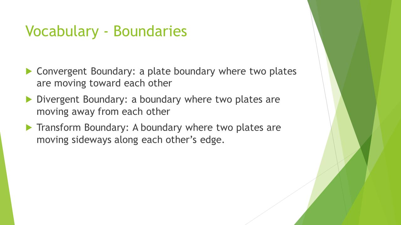 Vocabulary - Boundaries