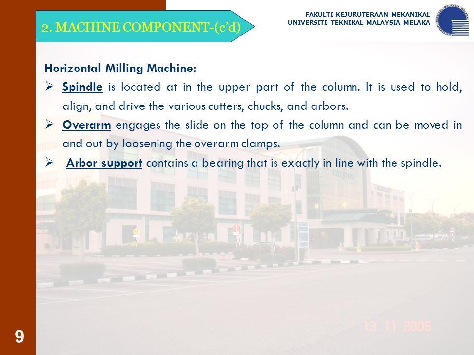 2. MACHINE COMPONENT-(c'd)