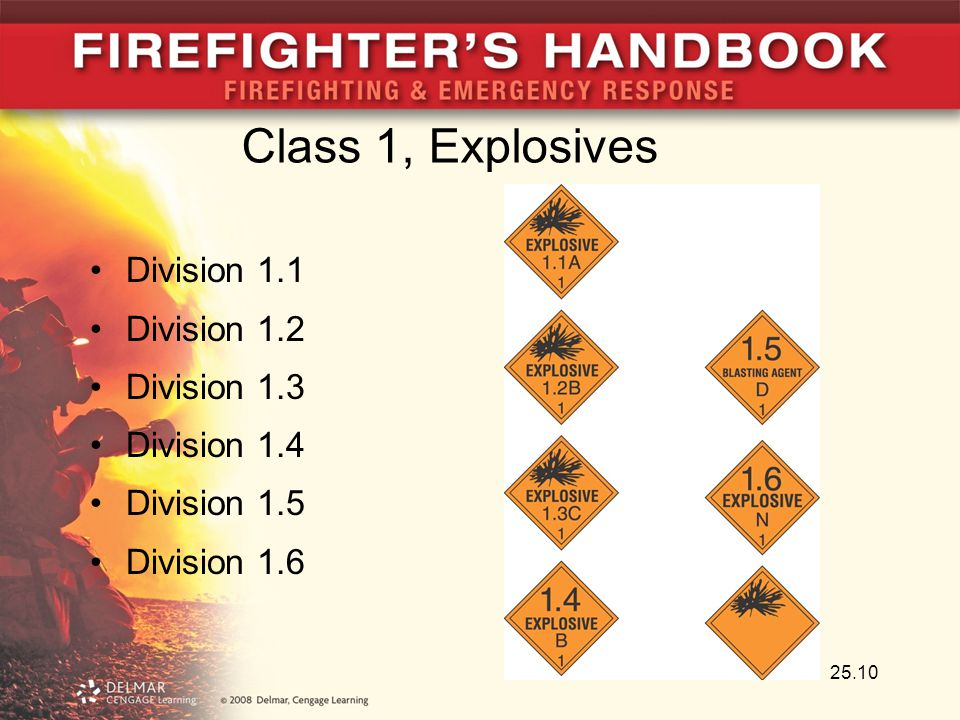 Class 1, Explosives Division 1.1 Division 1.2 Division 1.3