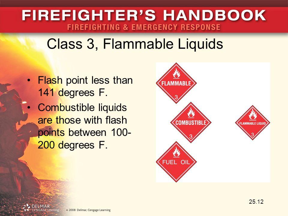 Class 3, Flammable Liquids
