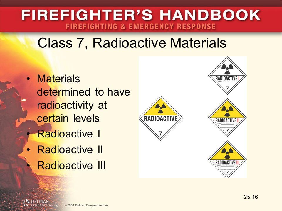 Class 7, Radioactive Materials