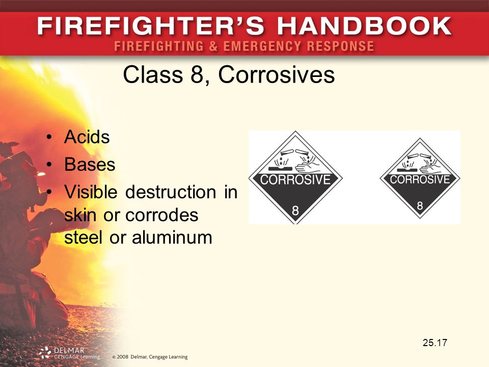 Class 8, Corrosives Acids Bases