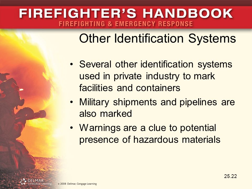 Other Identification Systems