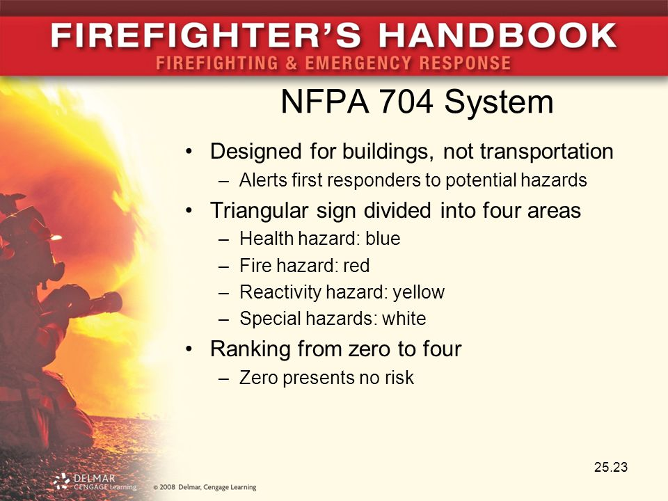 NFPA 704 System Designed for buildings, not transportation
