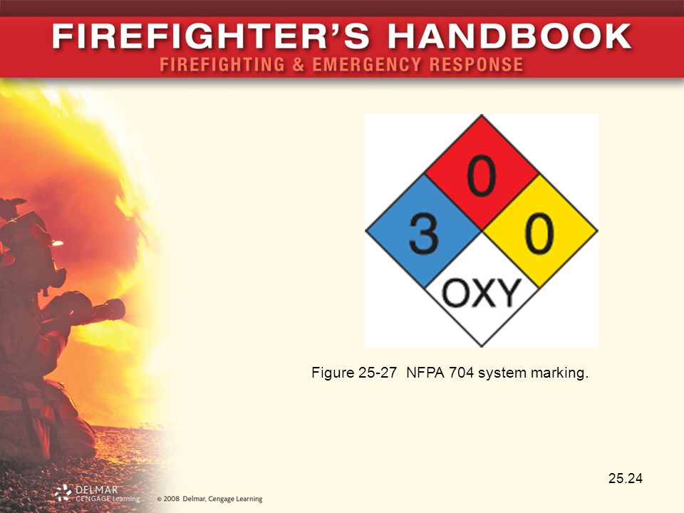 Figure 25-27 NFPA 704 system marking.