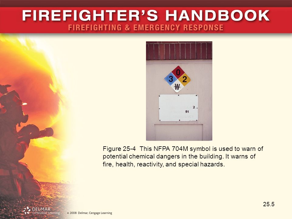 Figure 25-4 This NFPA 704M symbol is used to warn of potential chemical dangers in the building.