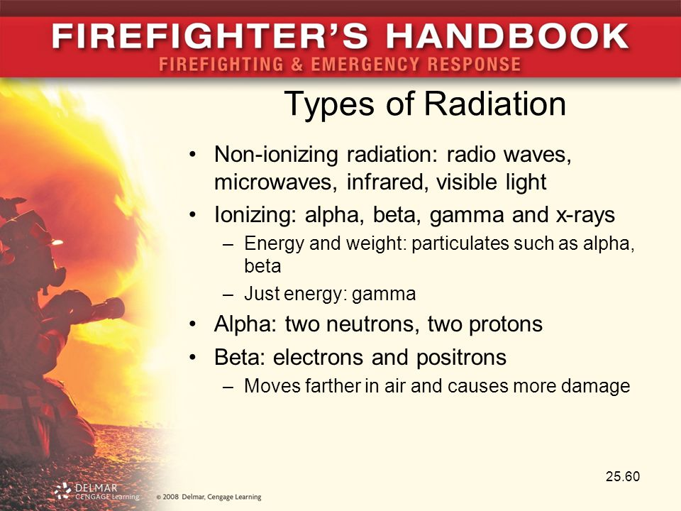 Types of Radiation Non-ionizing radiation: radio waves, microwaves, infrared, visible light. Ionizing: alpha, beta, gamma and x-rays.