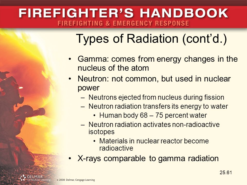 Types of Radiation (cont'd.)