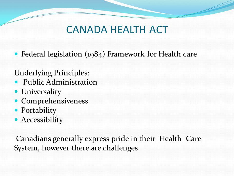 CANADA HEALTH ACT Federal legislation (1984) Framework for Health care
