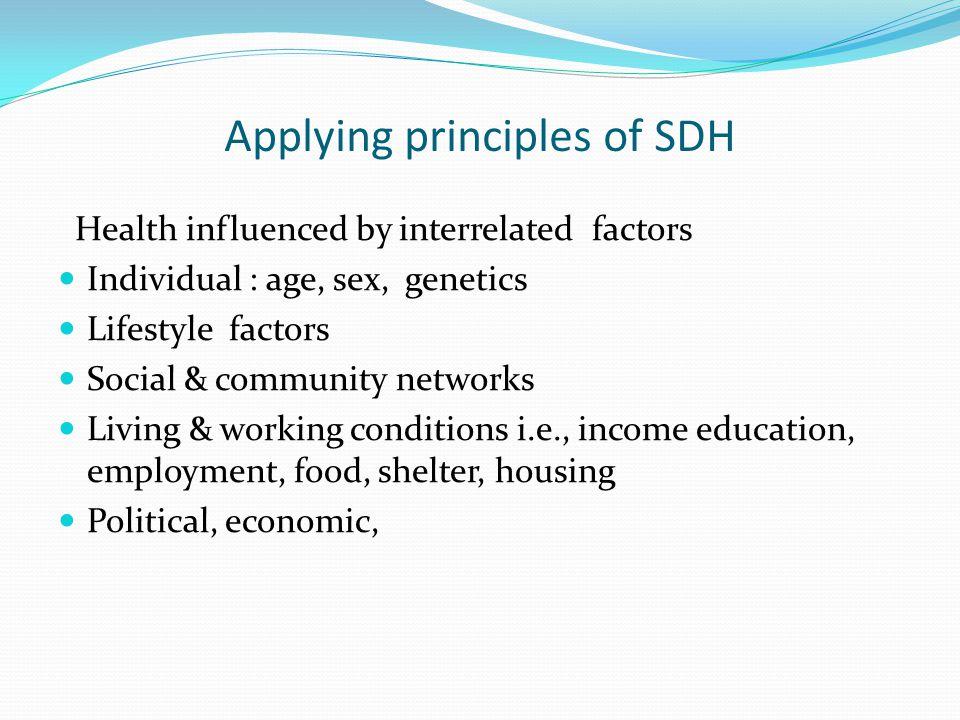 Applying principles of SDH