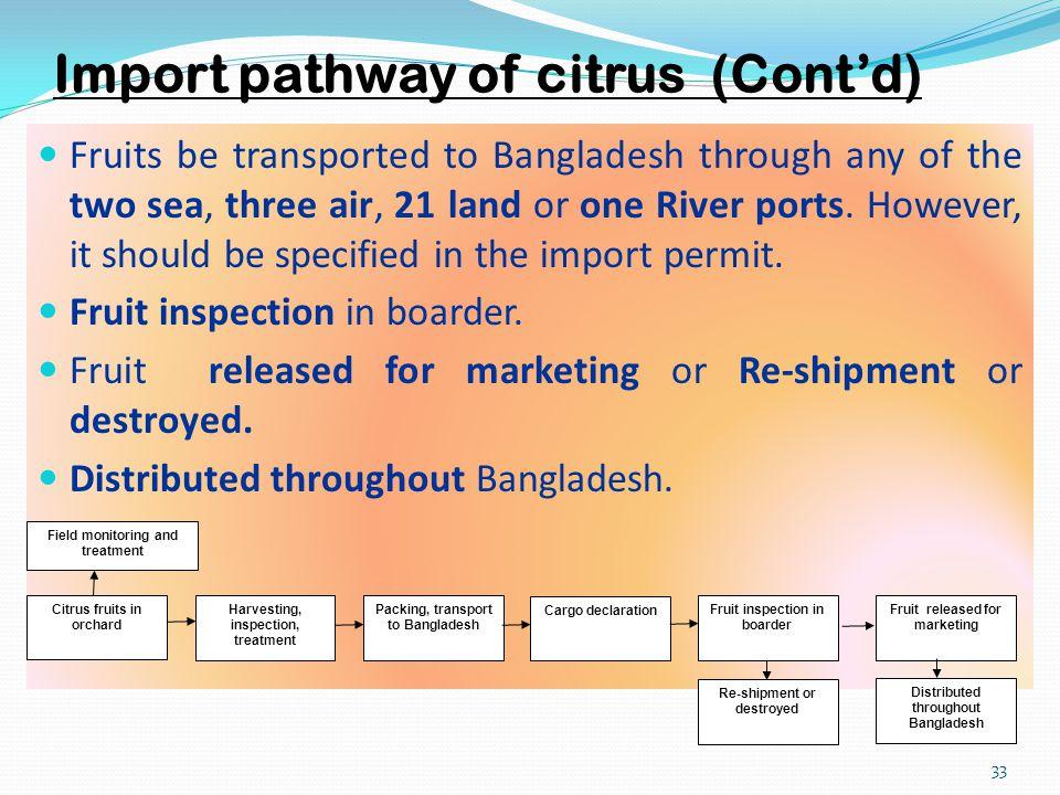 Import pathway of citrus (Cont'd)