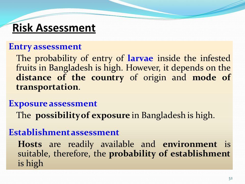 Risk Assessment Entry assessment