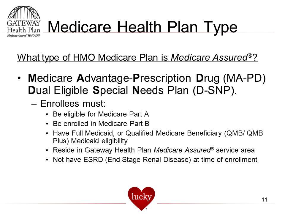 Medicare Health Plan Type