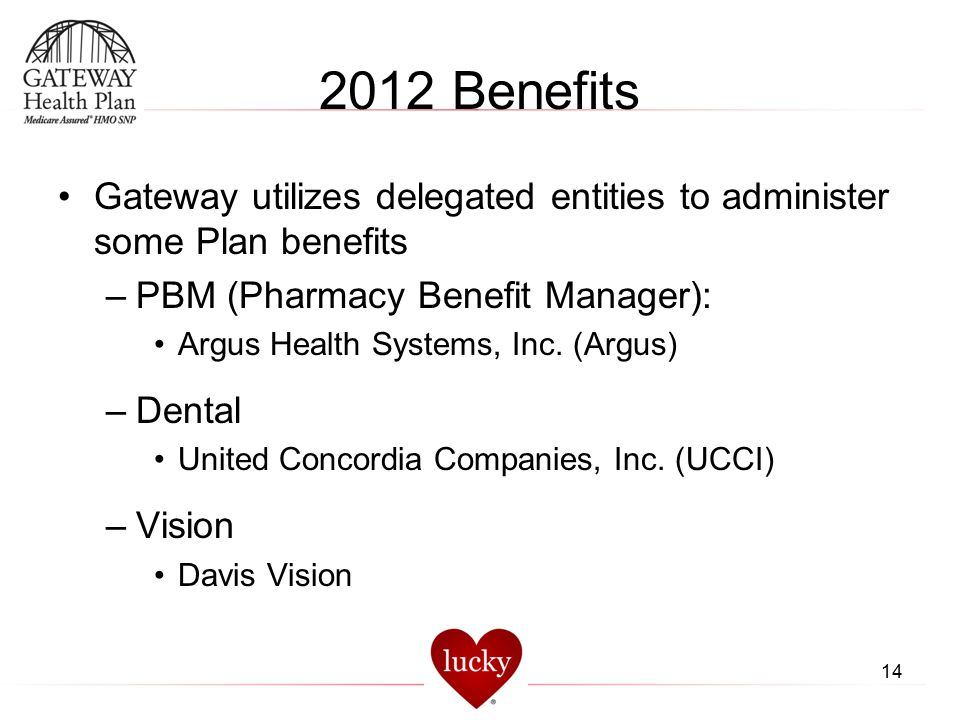 2012 Benefits Gateway utilizes delegated entities to administer some Plan benefits. PBM (Pharmacy Benefit Manager):