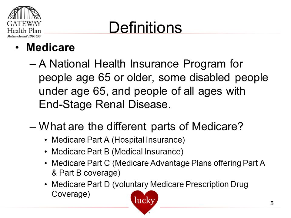 Definitions Medicare.