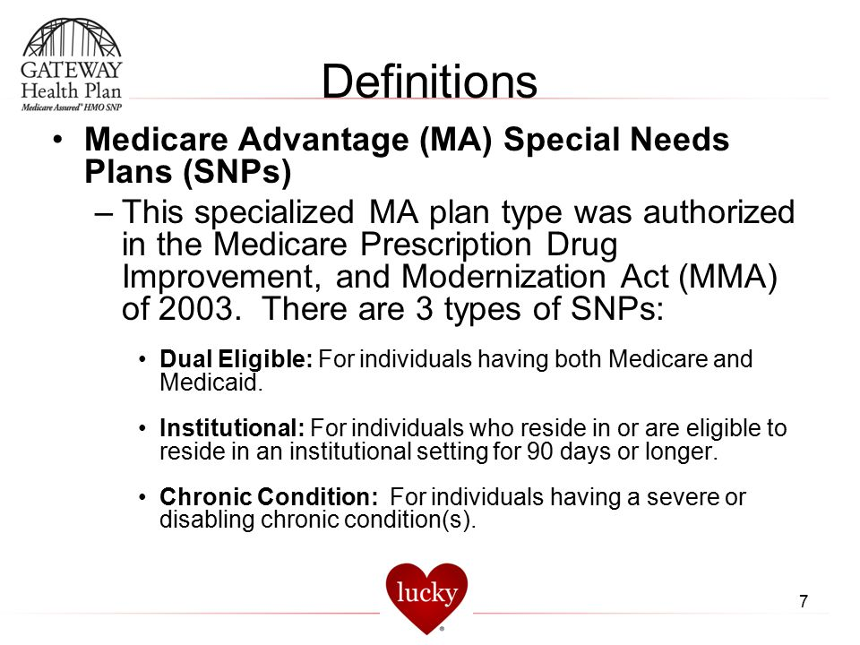 Definitions Medicare Advantage (MA) Special Needs Plans (SNPs)