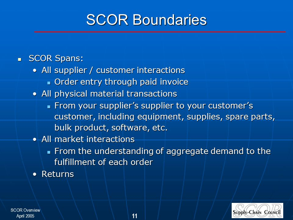 SCOR Boundaries SCOR Spans: All supplier / customer interactions