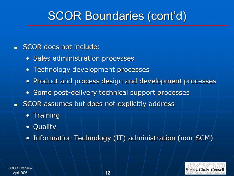 SCOR Boundaries (cont'd)