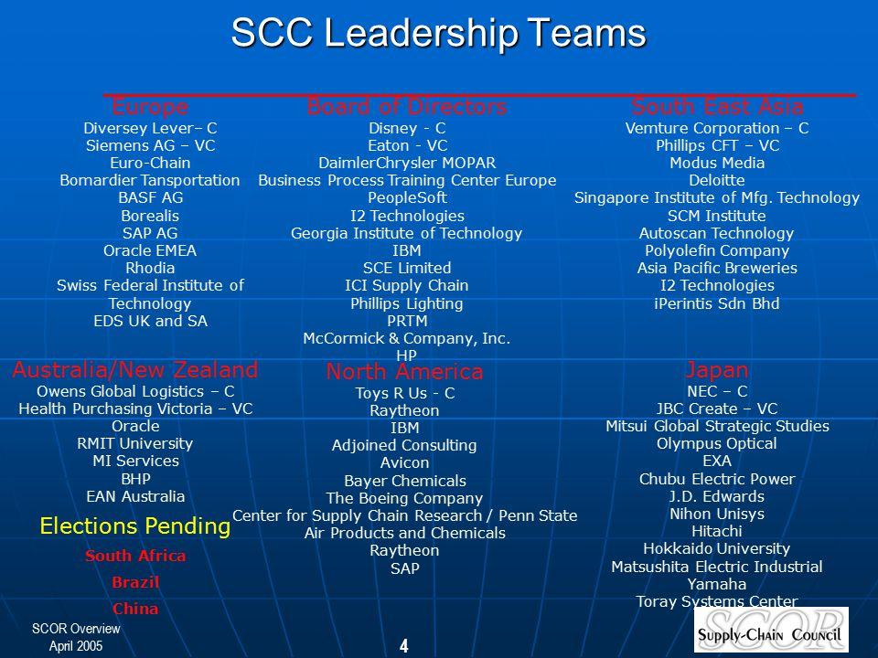 SCC Leadership Teams Europe Board of Directors South East Asia