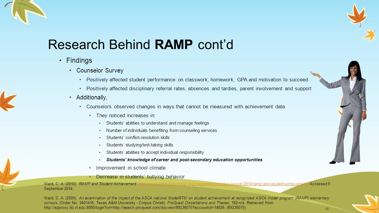 Research Behind RAMP cont'd